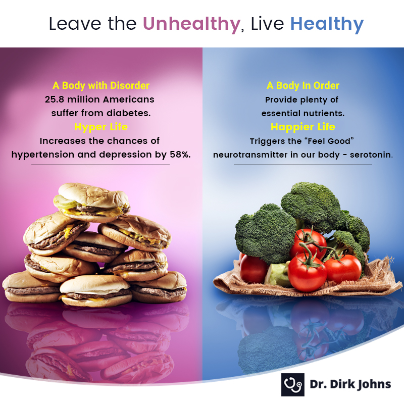 Leave the unhealthy and live healthy. Dr. Dirk Johns is here to help you.