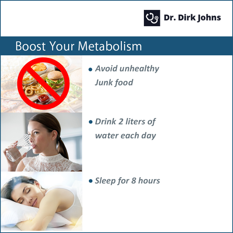Weight Loss Tips By Dr Dirk Johns
