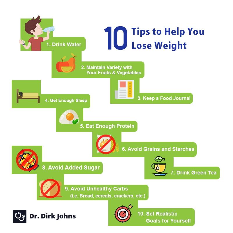 10 Tips to Help You Lose Weight by Dr Dirk Johns